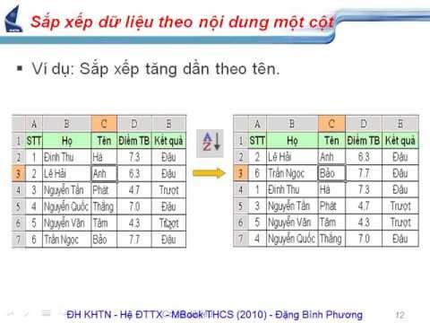Bài5 Cơ sở dữ liệu tham khảo(giáo trình đại hoc-khoa:cntt-môn:tin học cơ sở-Chương3 Xử lý bảng tính)