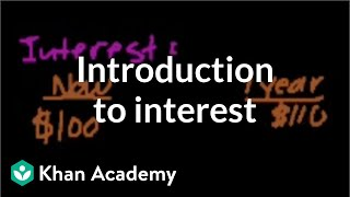 Introduction to interest