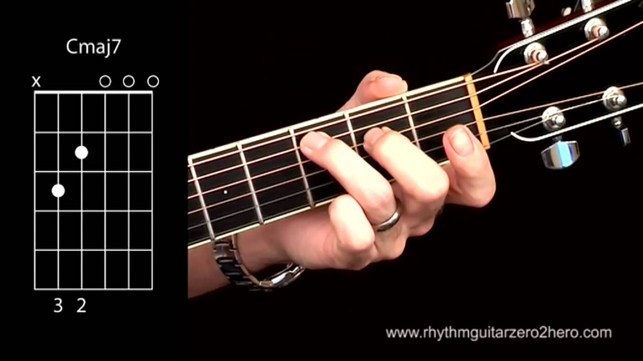 acoustic guitar chords learn to play c major 7 youtube. Black Bedroom Furniture Sets. Home Design Ideas