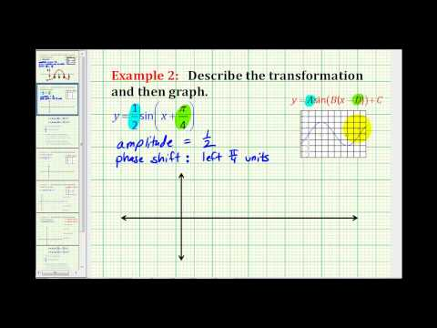 Example: Graphing a Transformation of Sine and Cosine