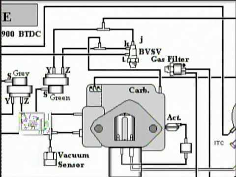 5 3 vortec engine wiring schematics vacuum diagram on toyota 2e    engine    youtube  vacuum diagram on toyota 2e    engine    youtube