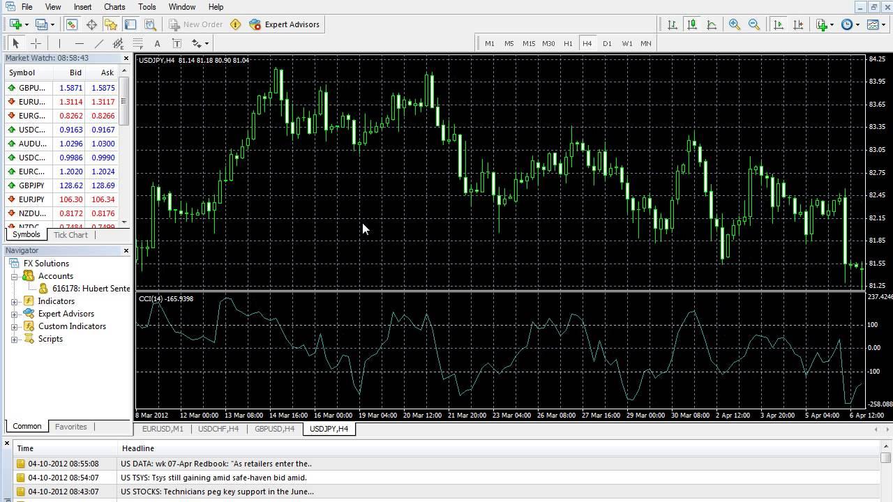 Best forex trading platform for us