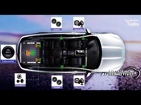 Como Montar e escolher o melhor Som Automotivo? | Carro | Básico ou Completo