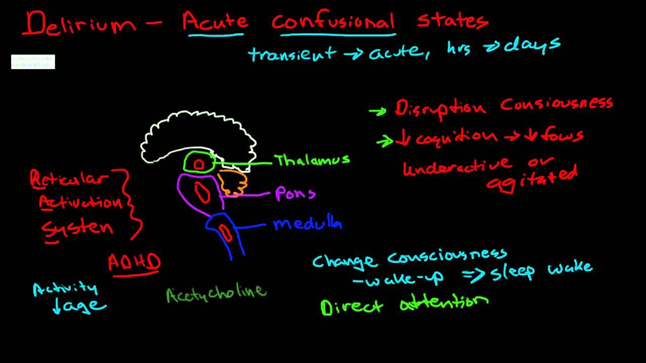 Pathophysiology of delirium - YouTube