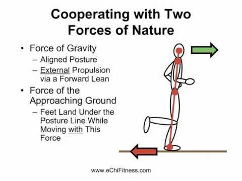 ChiRunning Simplified!, Efficient and Injury Free Natural Running Form Technique Video