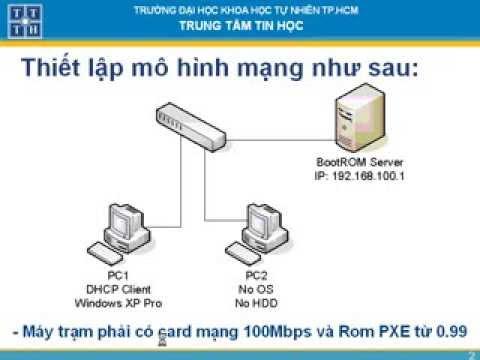 Xây dựng hệ thống mạng BootROM