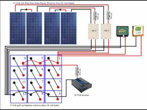 How to DIY Solar Panel System Wiring Diagram