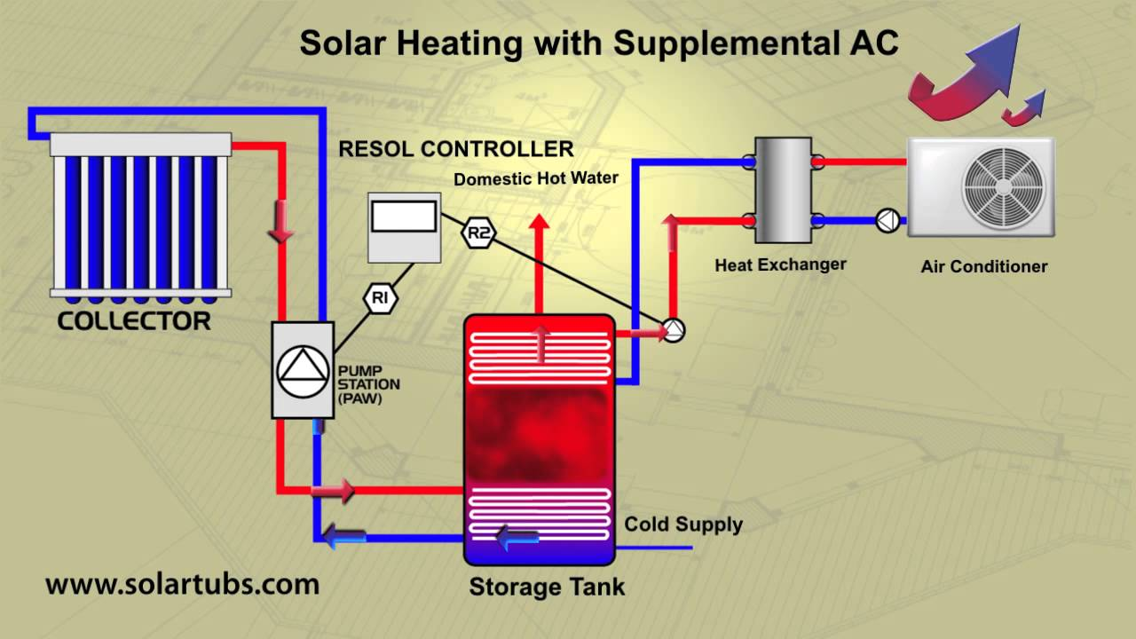 ac furnace wiring diagram  | 780 x 490