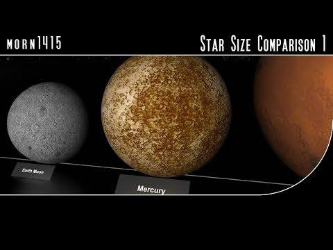 Сравниваем Землю с другими звездами и всей вселенной
