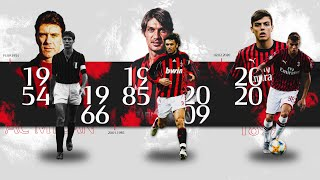 Special | The Maldini dynasty continues (with subtitles)