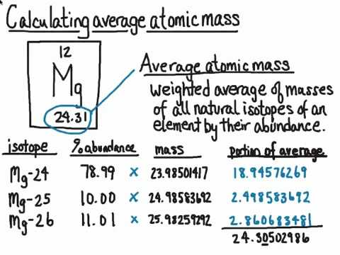 calculating average atomic mass youtube