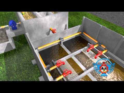 Planta de tratamiento de agua residual youtube - Tratamiento del agua ...