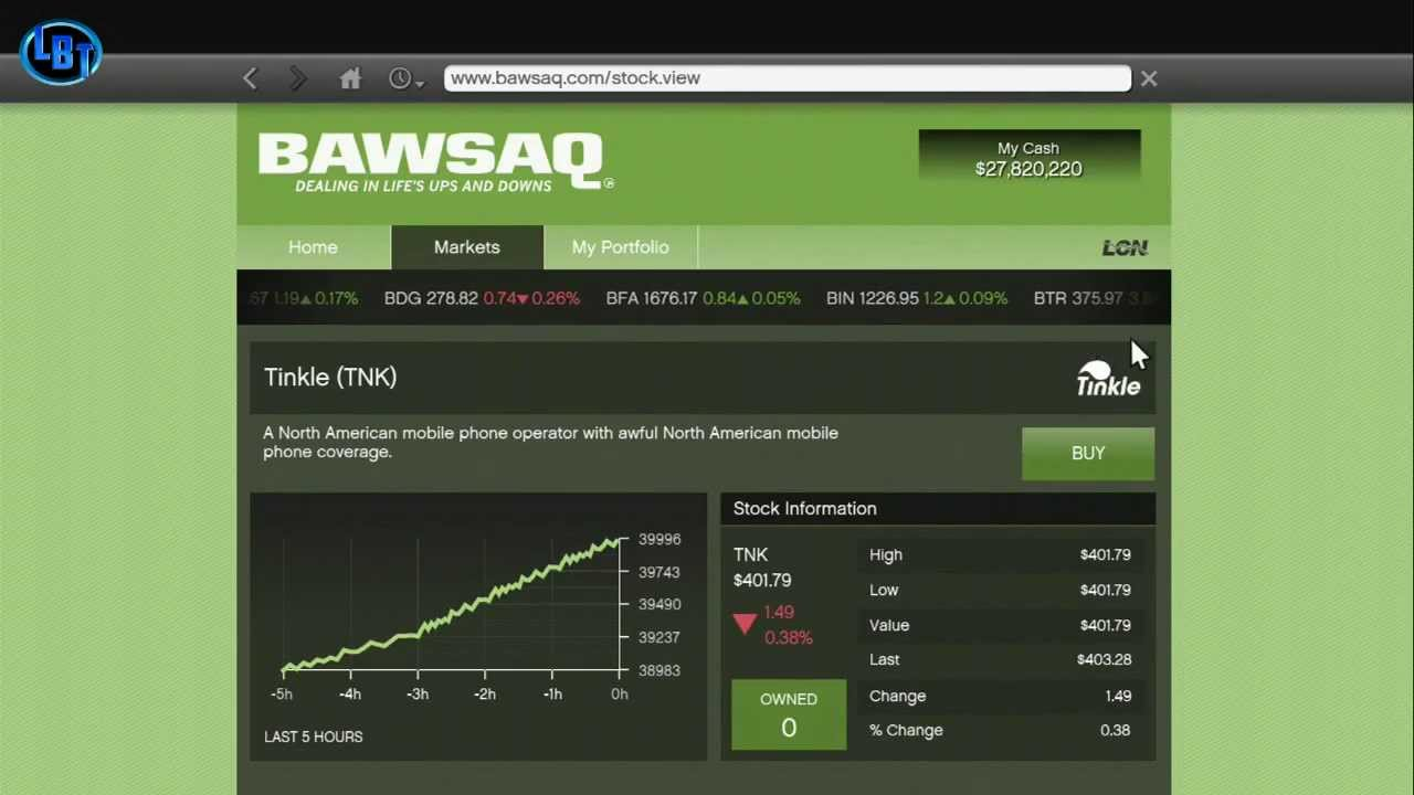 What to invest in gta 5 after lifeinvader building