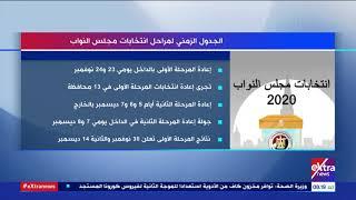 الجدول الزمني لمراحل انتخابات مجلس النواب