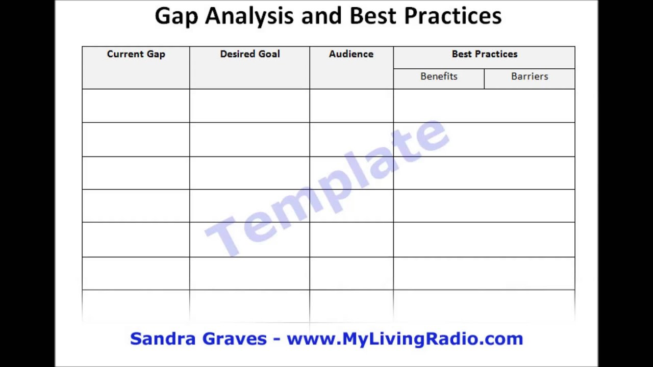 skills gap analysis - gse.bookbinder.co, Powerpoint templates