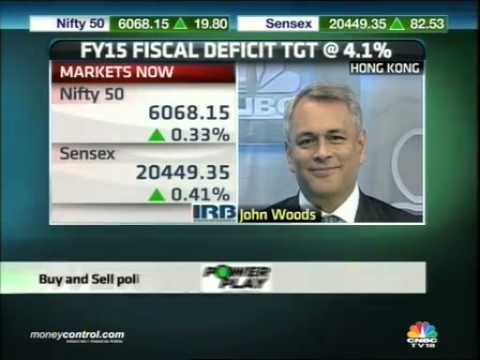 Credibility returning to Indian market: Citi