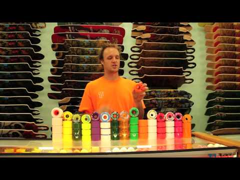 Small Freeride Wheels Clinic - Motionboardshop
