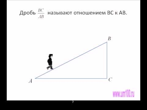 Урок 1.Тригонометрические функции в геометрии..avi