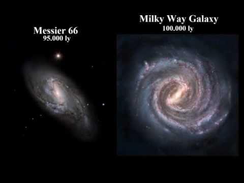 Perbandingan seluruh alam semesta. Dari planet kerdil terkecil, ke planet, ke bintang, nebula, galaksi dan untuk alam semesta. WOW!