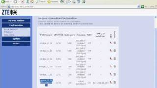 How To Setup PPPoE In ZTE Modem In BSNL