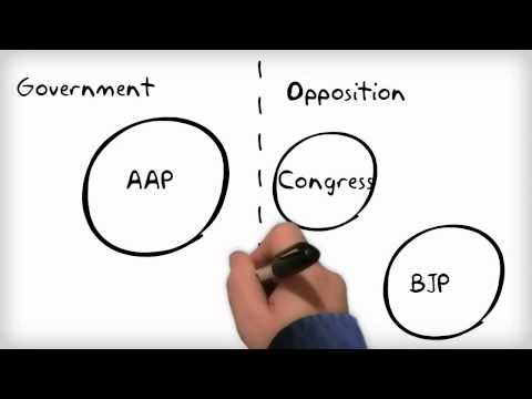 AAP forms government in Delhi: Minority govt explained (Telugu)