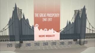 INEQUALITY FOR ALL Official Trailer