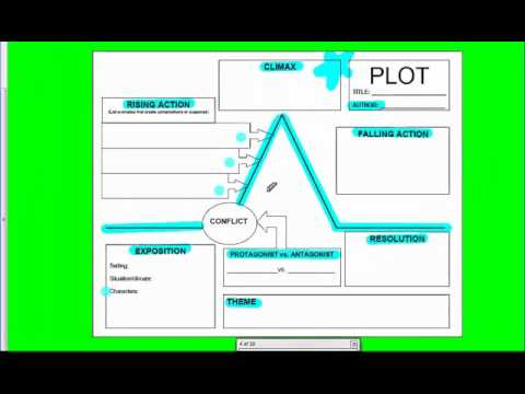 creative writing short story unit plan Writing narrative texts unit plan – year 5 and year 6 unit plan writing narrative texts short stories and children's novels.
