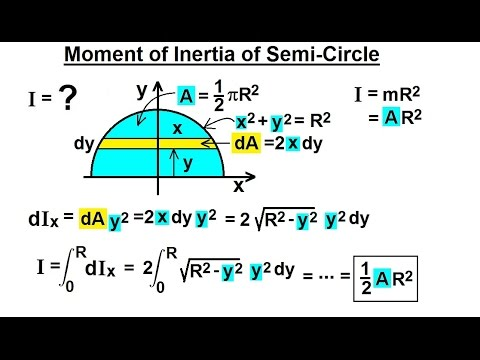 Mechanical Engineering: Ch 12: Moment of Inertia (48 of 97) Semi-Circle