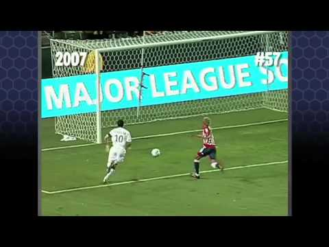 GOAL RECORD All of Landon Donovan's 136 MLS regular season goals