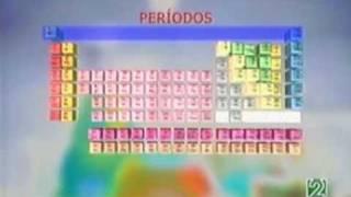 La tabla peridica y su configuracin youtube urtaz Choice Image
