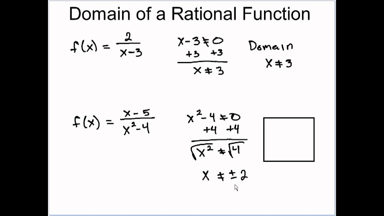 how to draw rational functions