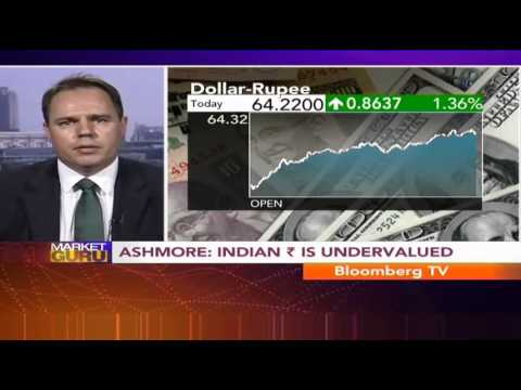 Market Guru -- Is Indian Rupee Undervalued?