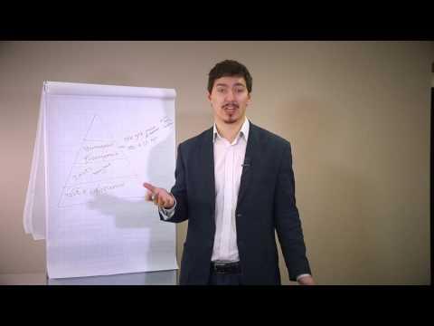Видео-урок №2 по самопрезентации