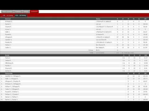 IPL 2014: CSK vs KKR  IPL 2014 02 May - IPL 7 2014 2-5-1014 full scorecard
