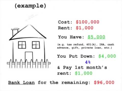 jacksonville rentals company lowers monthly rent for low income renters