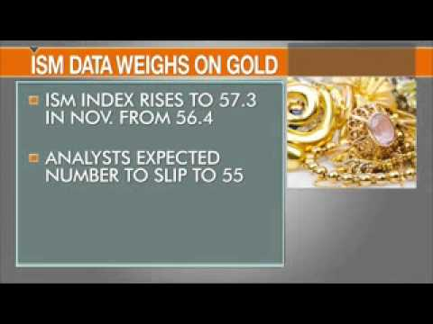 Gold Slips on Strong ISM Data