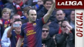 Iniesta's assists for Barcelona 2012/2013