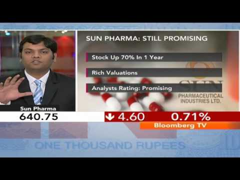 In Business - Analysts Bullish On Sun Pharma