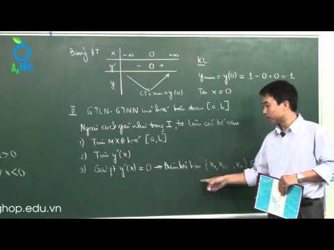 Giá trị lớn nhất & giá trị nhỏ nhất của hàm số (Full)- PGS.TS. Vũ Đỗ Long- www.chuyentonghop.edu.vn