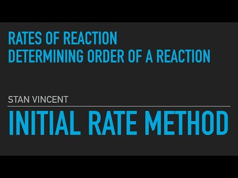 Initial Rate Method Problem | Chemical Kinetics | Rates of Reaction | Order of a Reaction