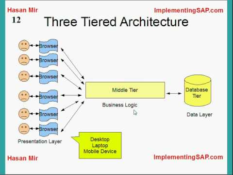 Introduction to SAP ERP - YouTube