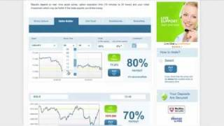 Binary Options How To Trade By OptionRally.com