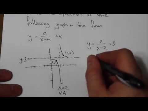 Finding the Rational Equation from the graph