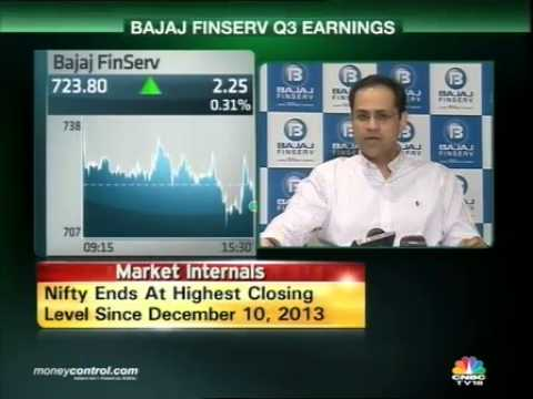 Bajaj Finserv Q3 PAT rises 13% to Rs 281 cr