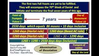 The Fall Feasts Of Israel And The Timeline Of The Final 7