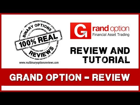 Option trading online class