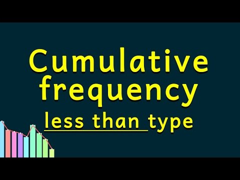types of frequency curves in statistics pdf