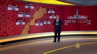 بالفيديو.. المشهد الانتخابي المغربي بالأرقام على قناة الجزيرة |