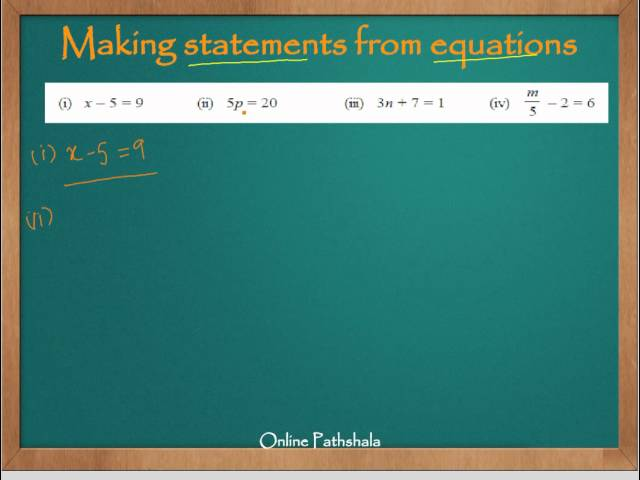 Ch04_03 Solved Problems on Algebra CBSE MATHS