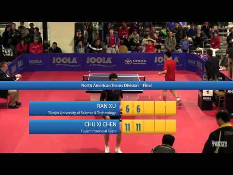 2013 JOOLA / NATT Teams Final: Ran Xu vs Chu Xi Chen